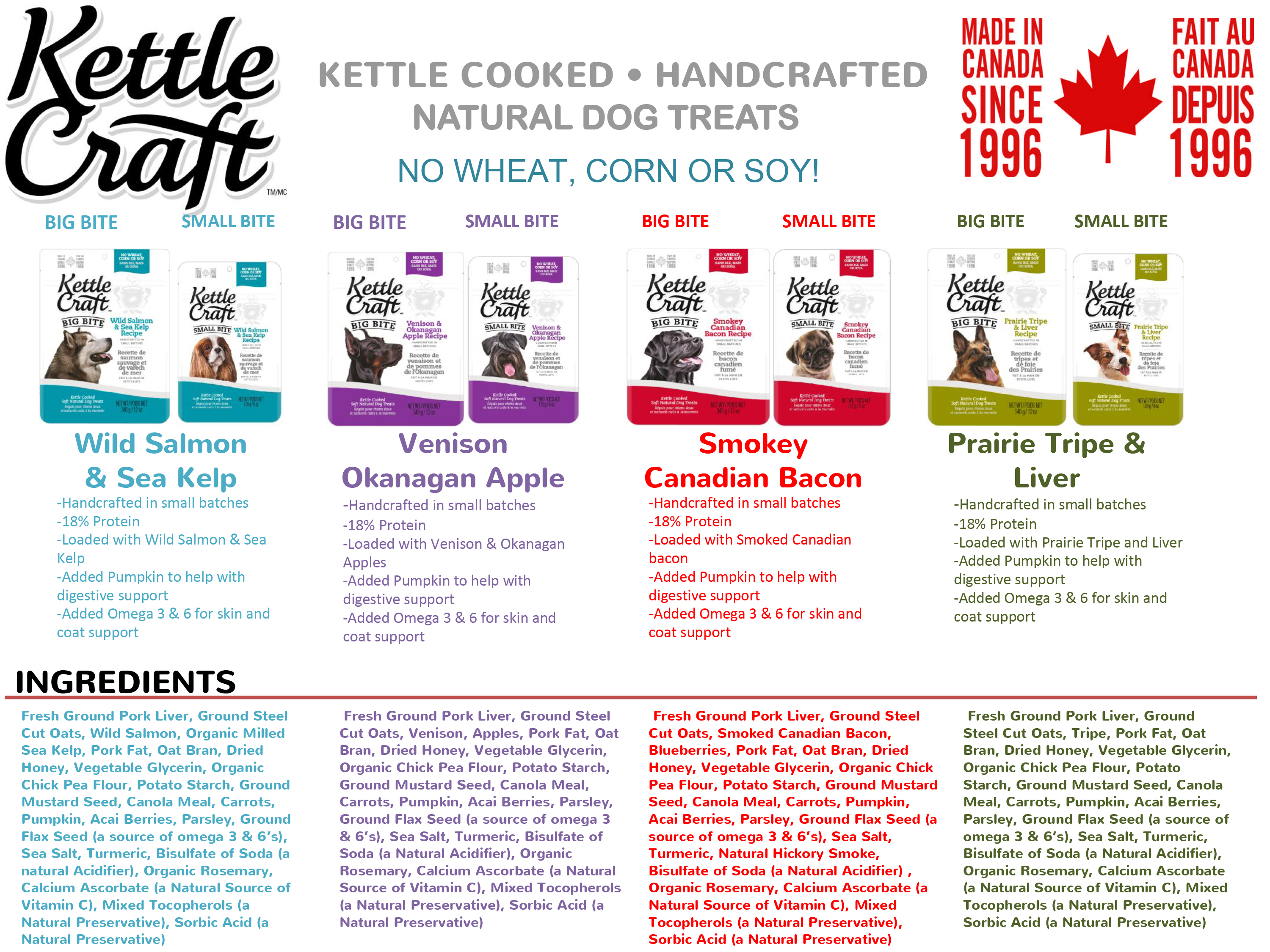 KettleCraft Dog Product Information